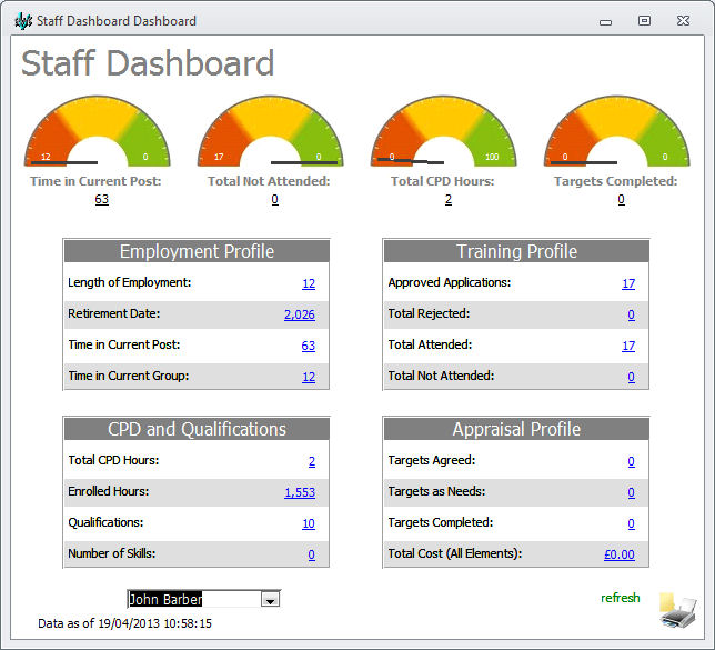 SDMS Ltd - SDMS V Simplex Dashboards Module